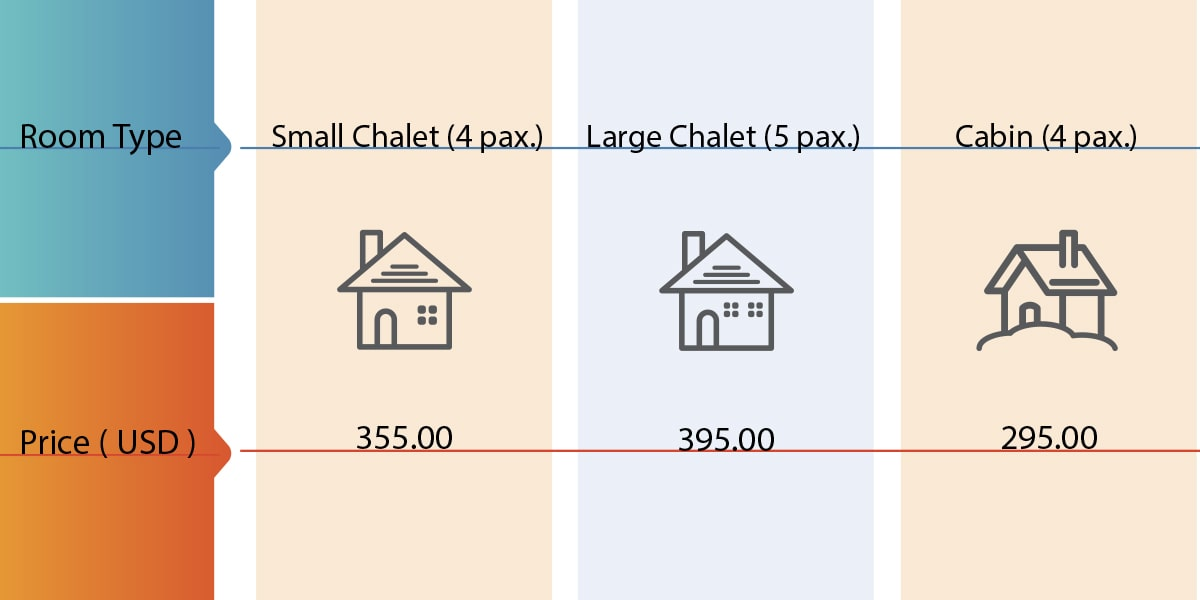 chalets and cabins type and price in dizin based on USD