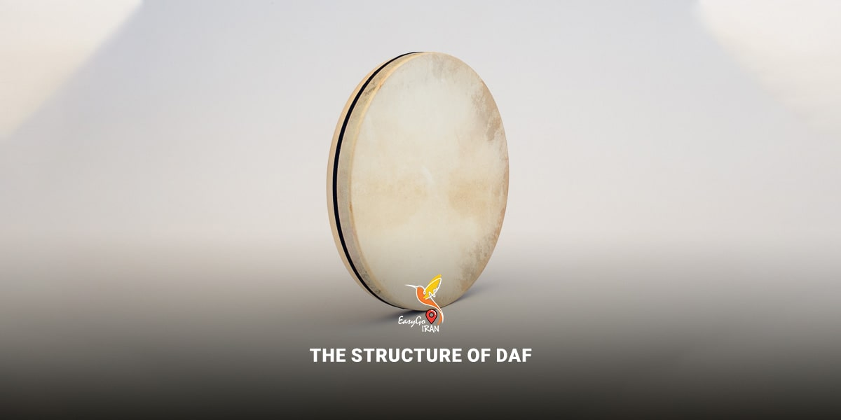 The Structure of Daf