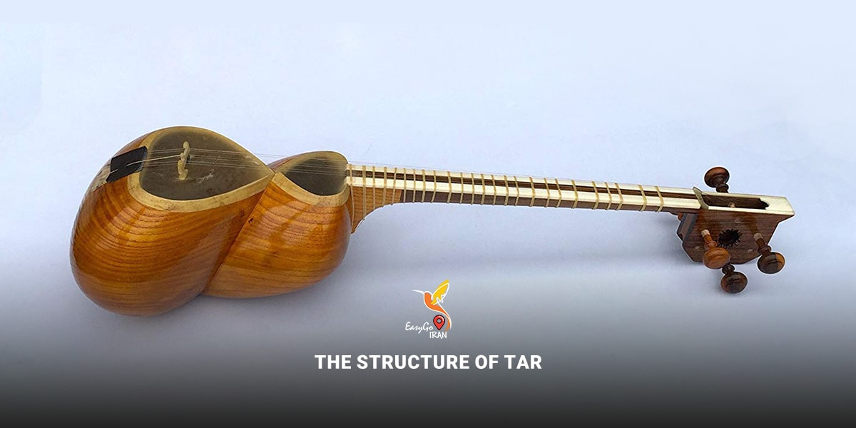 The Structure of Tar